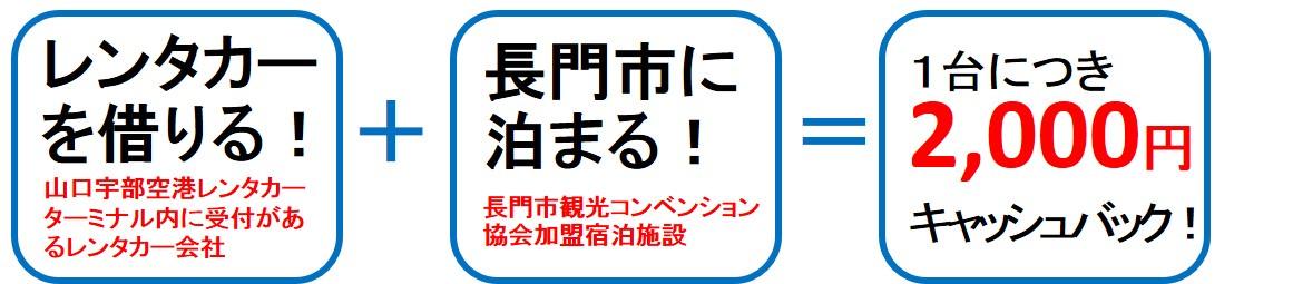 20170201_レンタカーキャッシュバックキャンペーン_長門市